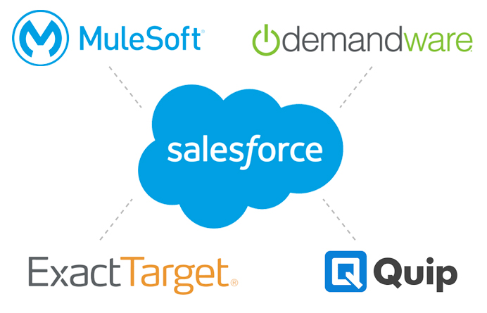 How Salesforce Implementation Partners Help Companies